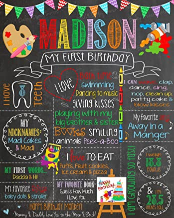 Art Milestone Birthday Chalkboard, Painting, Birthday, MOUNTED & READY TO BE DISPLAYED or