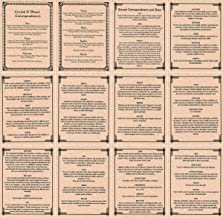 The Grimoire 13 Book of Shadows Pages on Crystal & Gemstone Correspondences, Witchcraft, Wicca, Metaphysical, Magick (Copper)