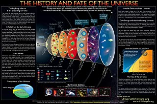 History and Fate of the Universe II Poster (30