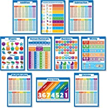 "10 Large Laminated Math Posters for Kids - Multiplication Chart, Division, Addition, Subtraction, Numbers 1-100 +, 3D Shapes, Fractions, Decimals, Percentages, Place Value, Money - 18""x 24"""