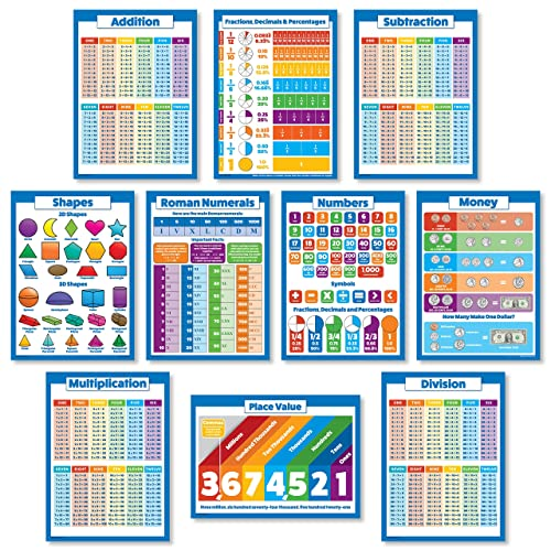 PAINLESS SUBTRACTION Early Math Skills Educational SCHOOL Homeschool PLACEMAT
