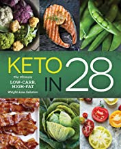 Sources Of Fat For Keto