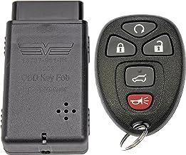 Dorman 99154 Keyless Entry Transmitter for Select Models (OE FIX)