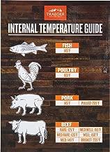 traeger internal temperature guide