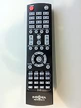 Insignia TV Remote NS-RC9DNA-14 NSRC9DNA14