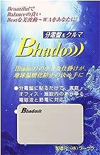 Bhado 美波動 分電盤&クルマ