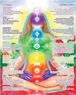 16 x 20 Chakra Chart Poster - Chakra Girl - The Path of Transformation, Chakra Yoga, Spiritual Artwork, Reiki, Energy Healing Meditation Art