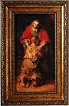 Best the philosopher painting rembrandt Reviews