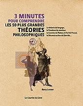 3 minutes pour comprendre les 50 plus grandes théories philosophiques