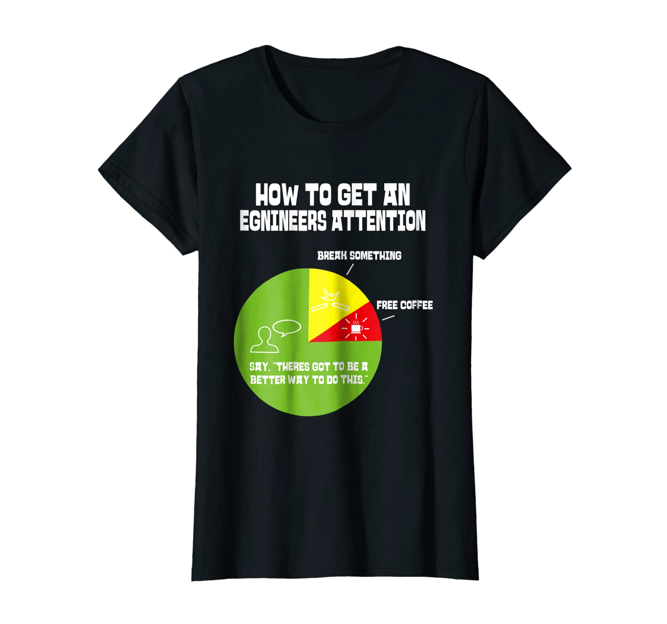Amazon Com How To Get An Engineers Attention Engineering Gift T