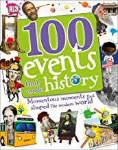 Best events that shaped history Reviews