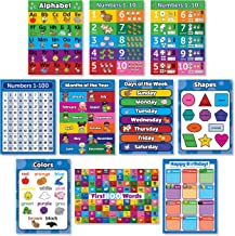 10 Educational Wall Posters for Toddlers - ABC - Alphabet, Numbers 1-10, Shapes, Colors, Numbers 1-100, Days of The Week, Months of The Year - Preschool Learning Charts, Birthday (18x24, Paper)