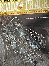 1966 1967 Avanti II / Volvo 1800 S Road Test