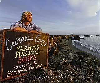 Best central market shop online Reviews