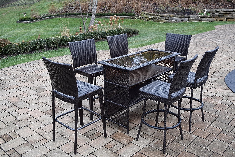 Oakland Max 53% OFF Living AZ90053BT-90064BS2-90054BC4-7-CF Wicker Outdoor Sales results No. 1 B