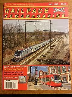 railpace