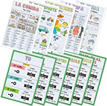 Spanish Verbs & Beginner Vocabulary Classroom Variety Posters, Set of 11, 12 x 18 inches (Set A)