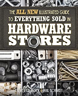 the hard wear store