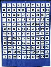 Carson Dellosa Numbers 1-120 Board Pocket Chart (158180)