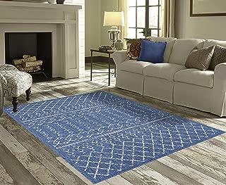 Best cheap cheap rugs Reviews