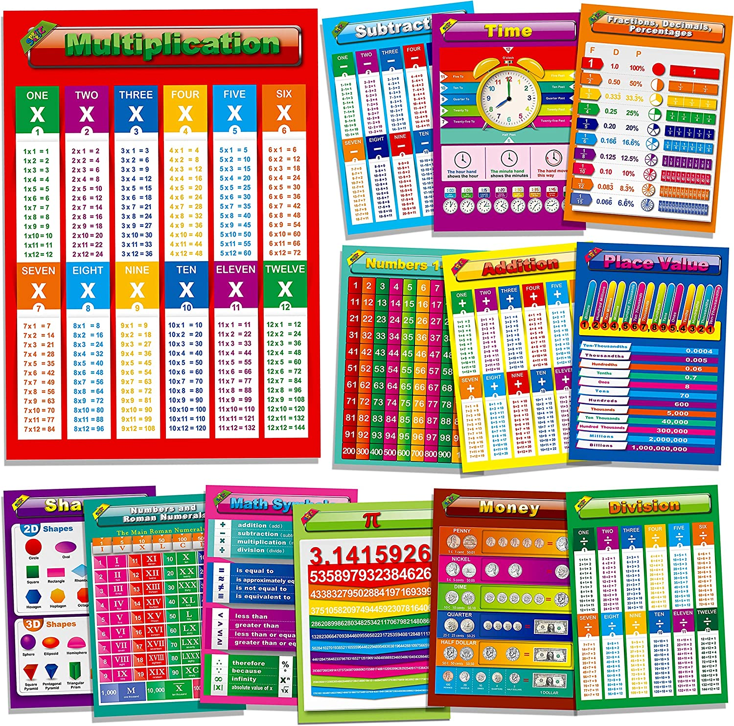 13 Educational Math Posters Tampa Mall Addition Subtraction Multiplication Free Shipping Cheap Bargain Gift