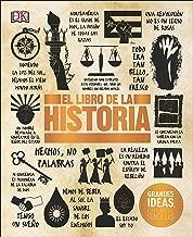 historia de las ideas