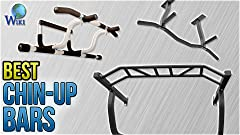 Amazon.com : Prosource Fit Multi-Grip Chin-Up/Pull-Up Bar ...