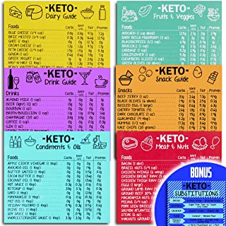 Keto Cheat Sheet Magnets – Set Of 7 Ketogenic Diet Fridge Magnets With Fats, Net Carbs, Proteins- Quick Guide Fridge Magnetic Reference Charts For Dairy, Meat, Fruits, Vegetables And More