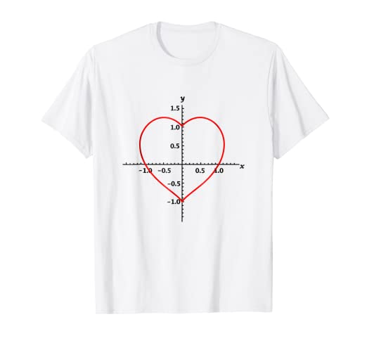 Amazon Com Love Heart Math Equation T Shirt Funny Valentine Day