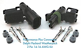 Best delphi car battery Reviews