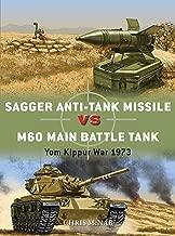Best sagger anti tank Reviews