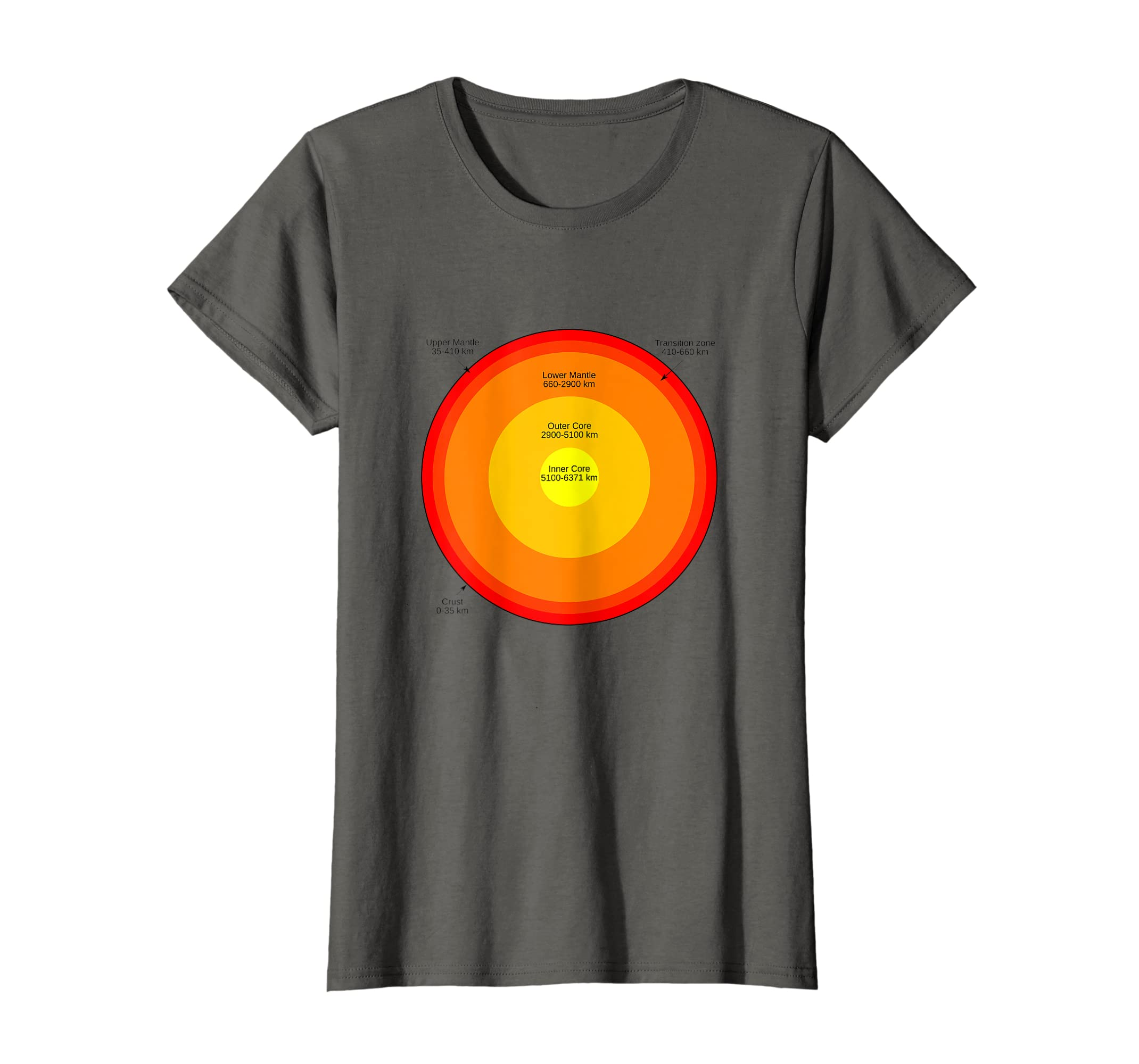amazon com: labeled diagram of earth's layers t-shirt fun science buff:  clothing
