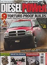 Best pulling power magazine Reviews