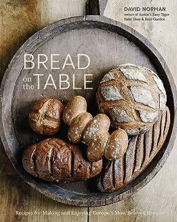 hot bread recipe