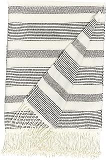 Best illumina chenille burgundy throw blanket Reviews