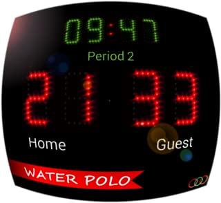 Scoreboard Waterpolo ++