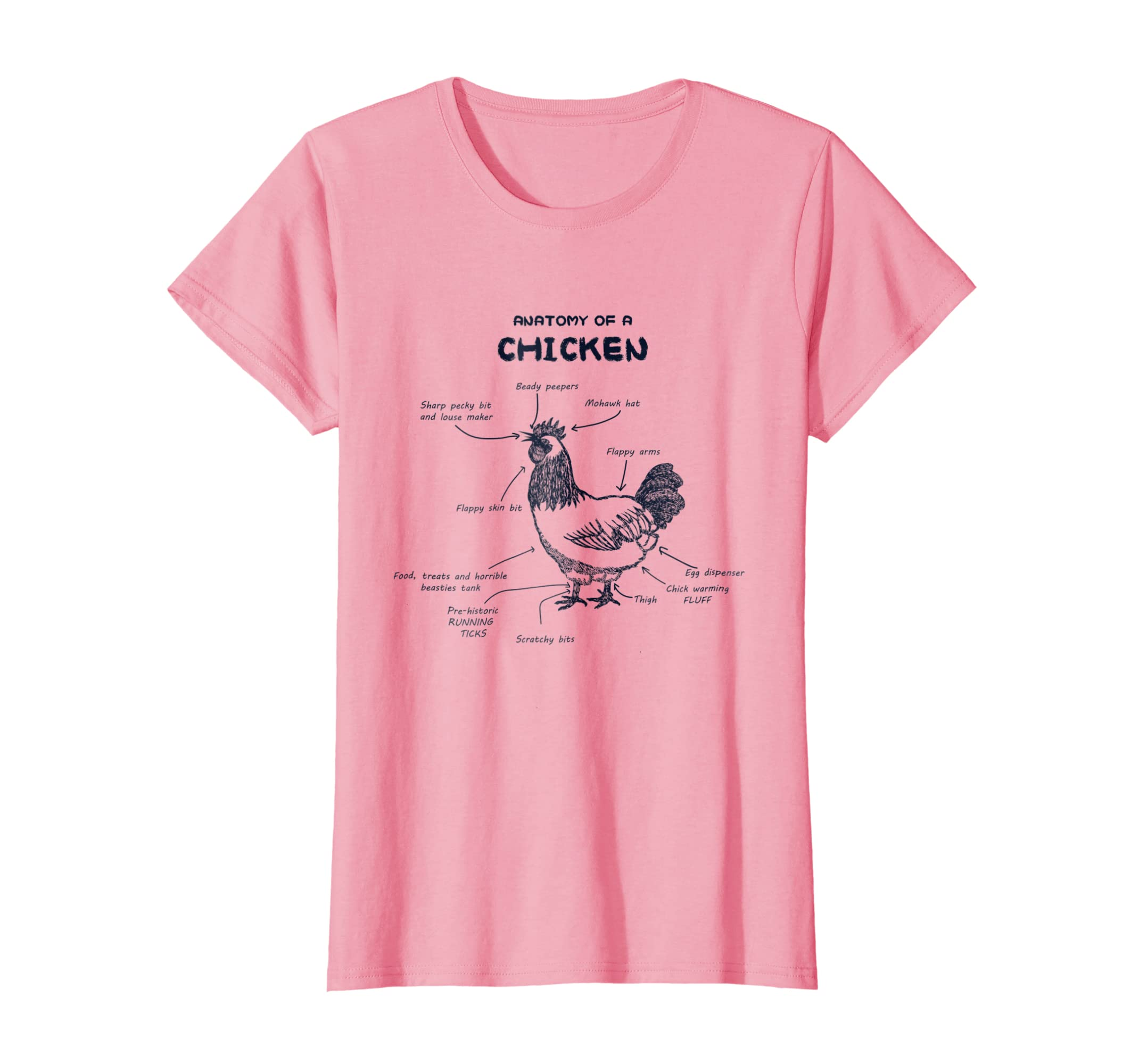 Amazon Anatomy Of A Chicken T Shirt Clothing