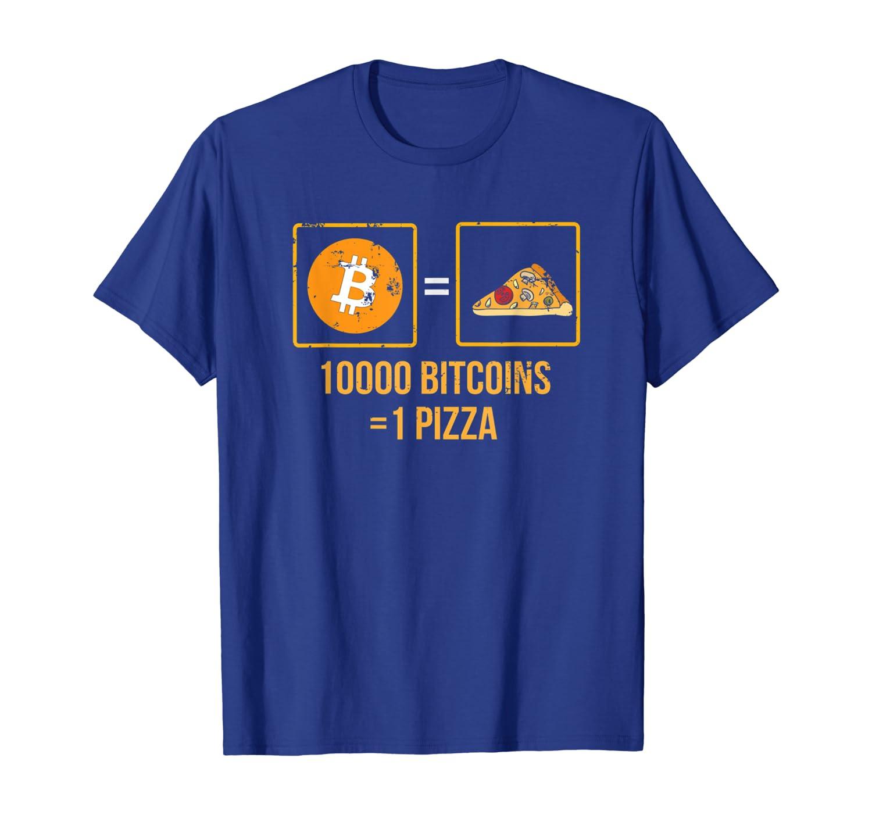 10000 bitcoins plus500 bitcoins kaufen leister
