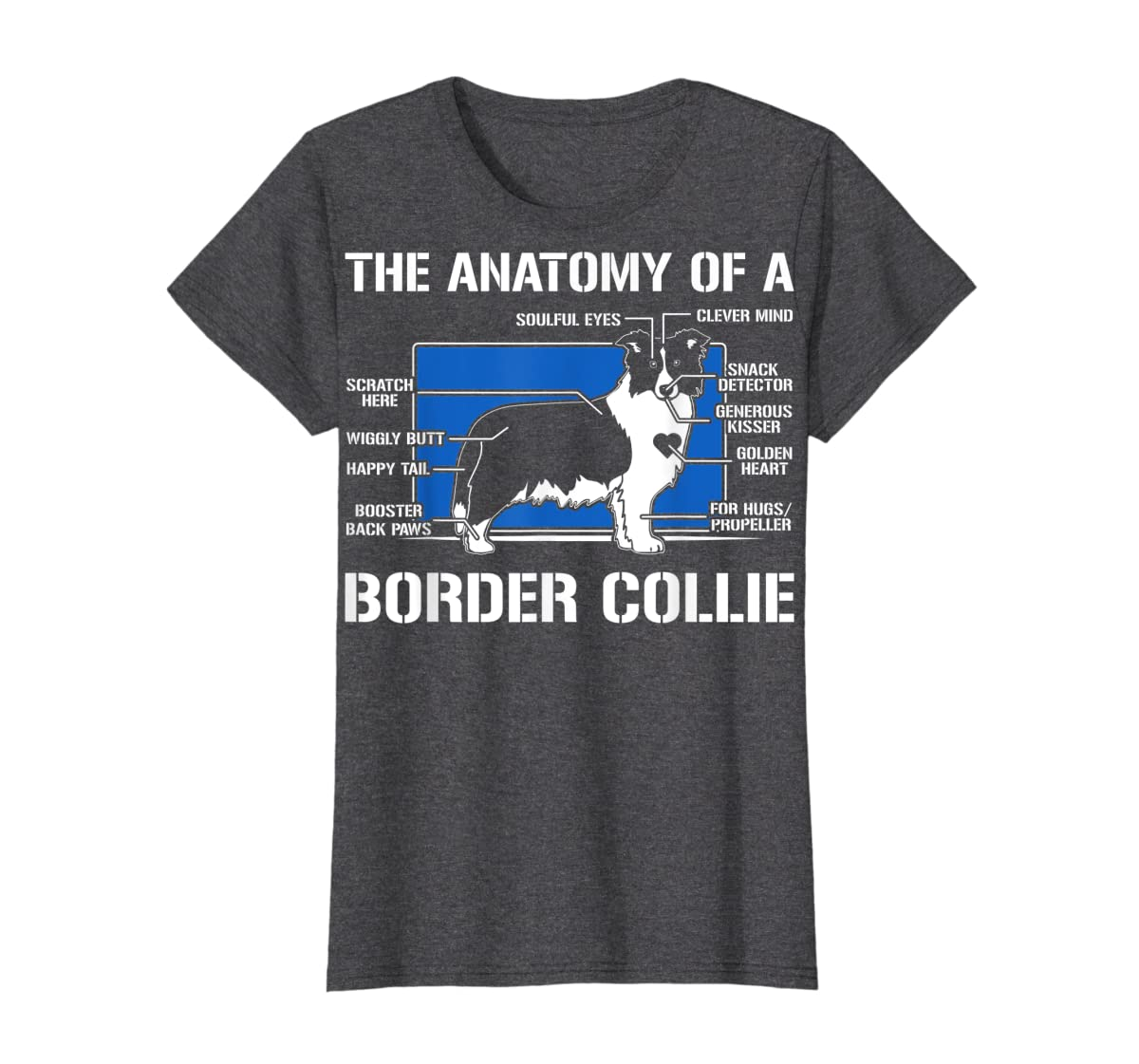 The Anatomy Of A Border Collie T shirt-Women's T-Shirt-Dark Heather
