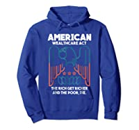 American Wealthcare Act Impeach Trump T Shirt Hoodie Royal Blue