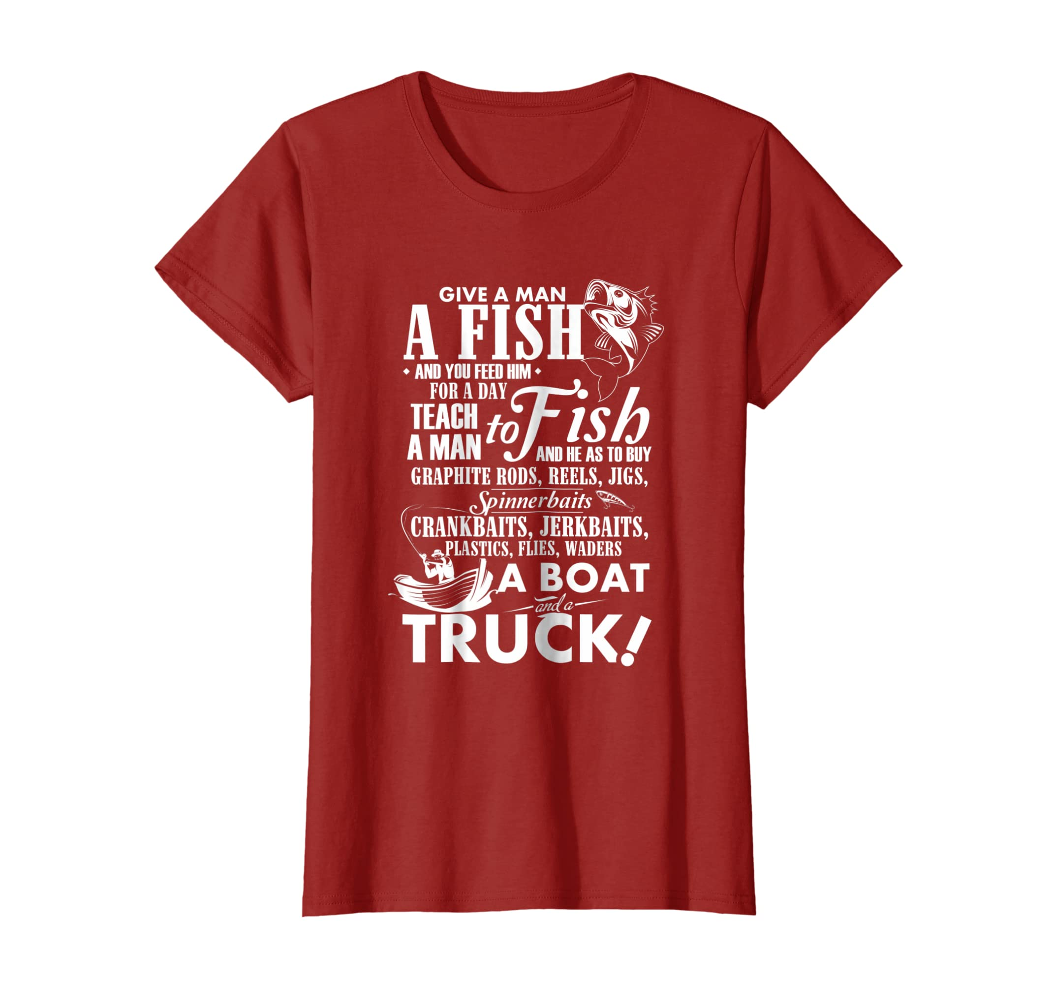 What can you give a fishing lover 97