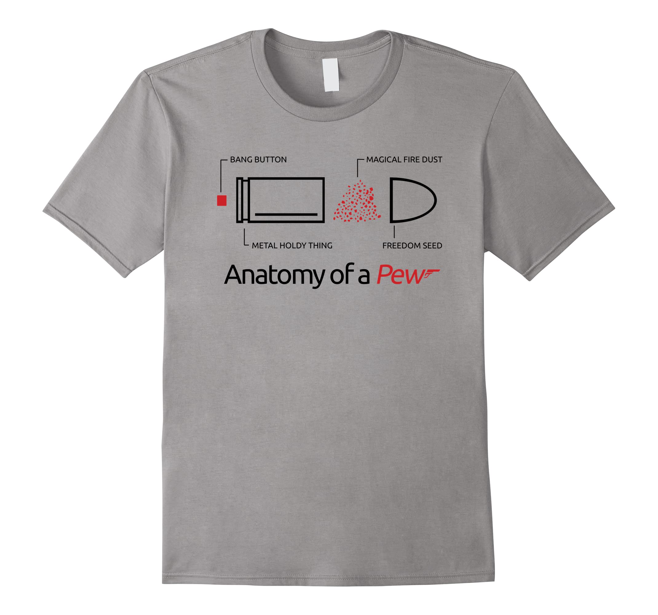 The Anatomy of a Pew T-Shirt – Limited Bullet Edition Tee-RT ...