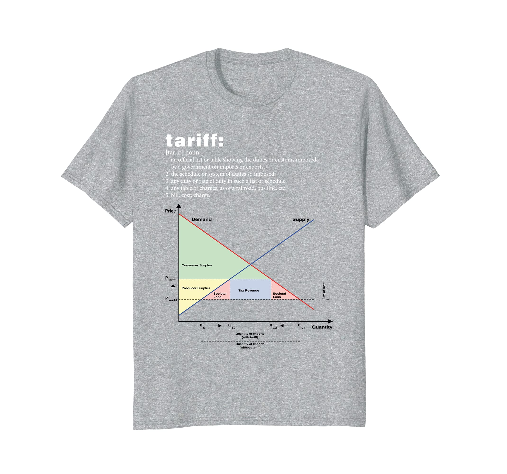 Amazon com: Economic Tariff Diagram T Shirt: Clothing