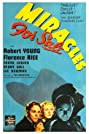Miracles for Sale (1939) Poster