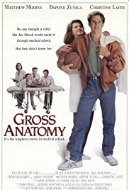 Gross Anatomy Poster