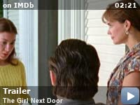 The Girl Next Door 2007 Imdb
