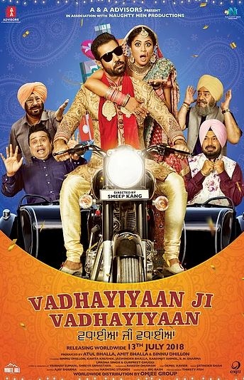 Vadhayiyaan Ji Vadhayiyaan (2018)