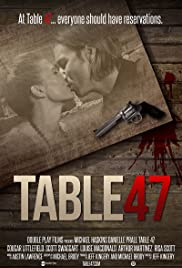 Table 47 (2015)