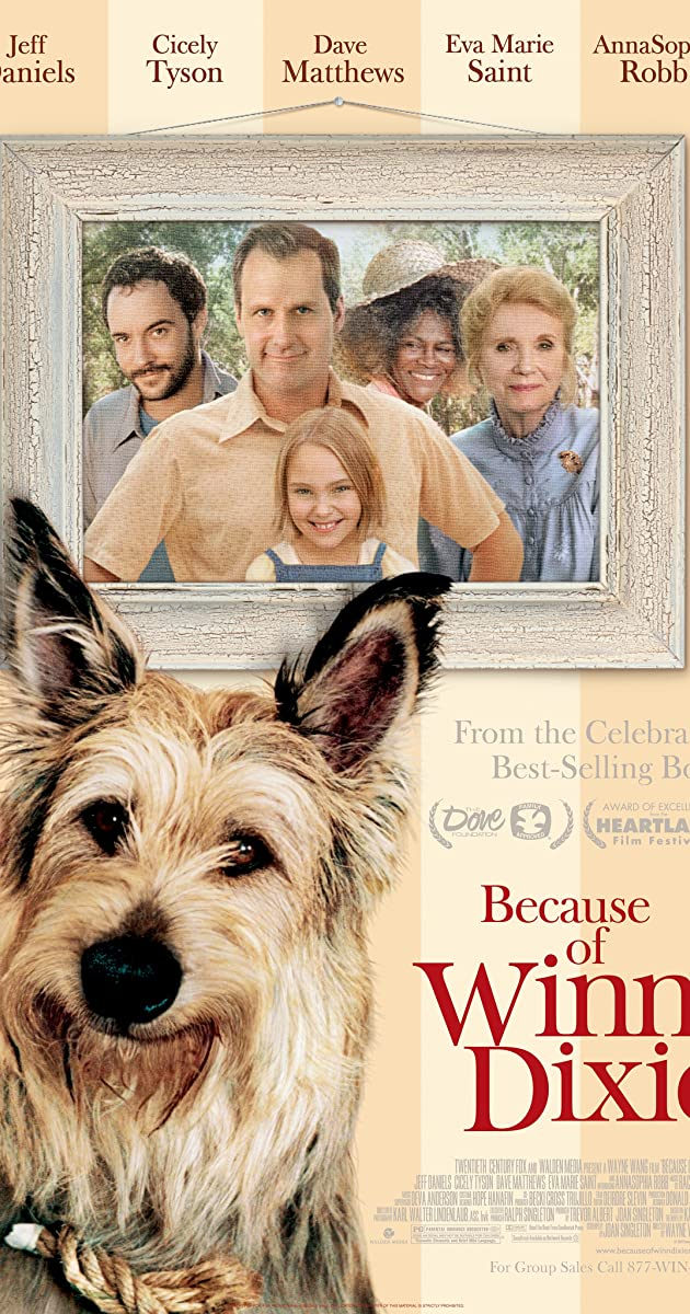 Because of Winn-Dixie (2005) - IMDb