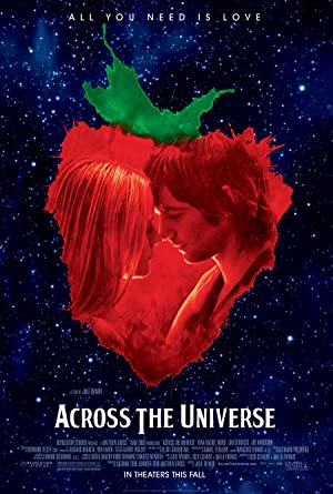 Permalink to Movie Across the Universe (2007)